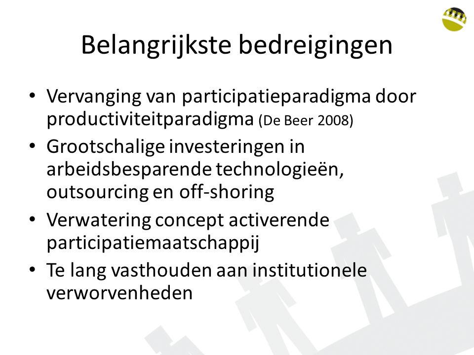 Belangrijkste bedreigingen Vervanging van participatieparadigma door productiviteitparadigma (De Beer 2008) Grootschalige investeringen in arbeidsbesp
