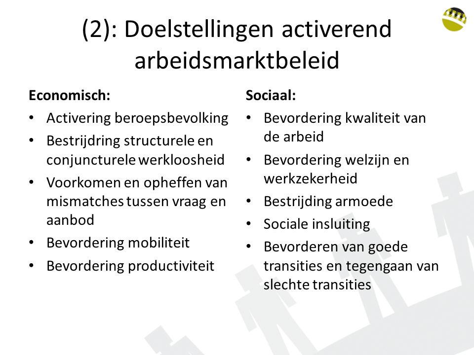 (3): Schaal en organisatie van het arbeidsmarktbeleid Schaal: Europese werkgelegenheidsstra-tegie (EES) Generiek landelijk arbeidsmarktbeleid Sectoraal of branchegewijs arbeidsmarktbeleid Lokaal en regionaal arbeidsmarktbeleid Arbeidsmarktbeleid op ondernemingsniveau Organisatie: Decentralisatie publieke arbeidsvoorziening Toenemend belang van private partijen, zoals uitzendbureaus in binnen en buitenland, private ondernemingen: de strijd om de 'nieuwe werknemer' (hoogopgeleide kenniswerkers)