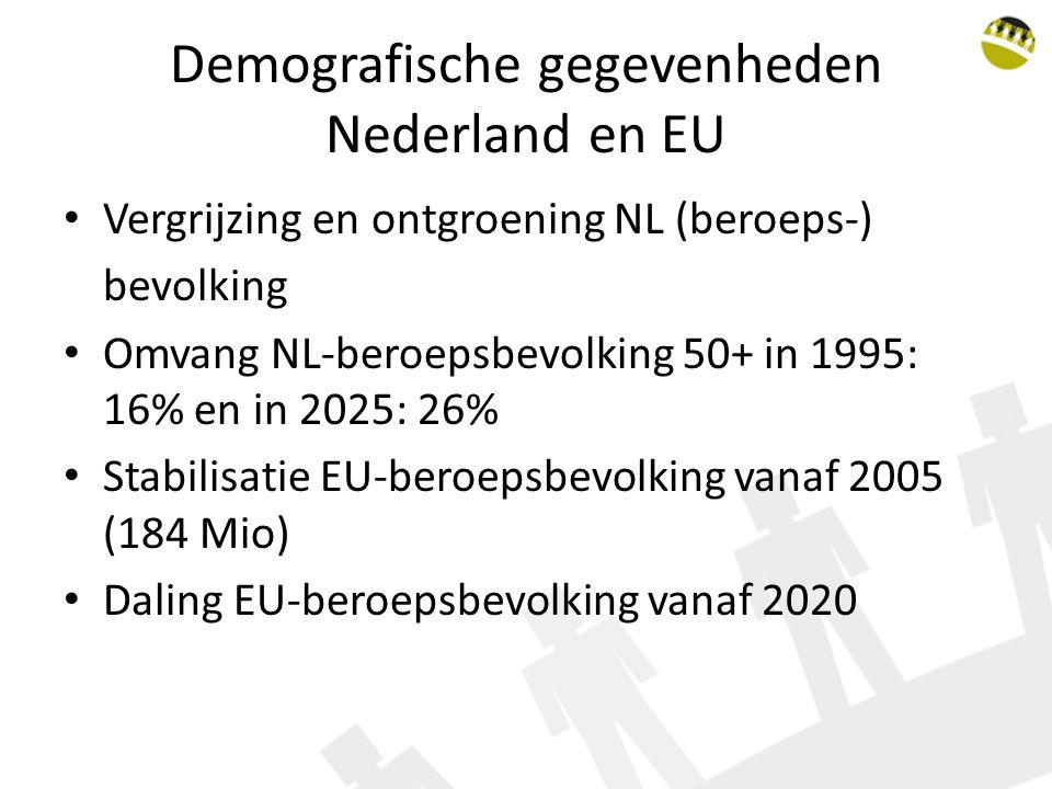 Demografische gegevenheden Nederland en EU Vergrijzing en ontgroening NL (beroeps-) bevolking Omvang NL-beroepsbevolking 50+ in 1995: 16% en in 2025: