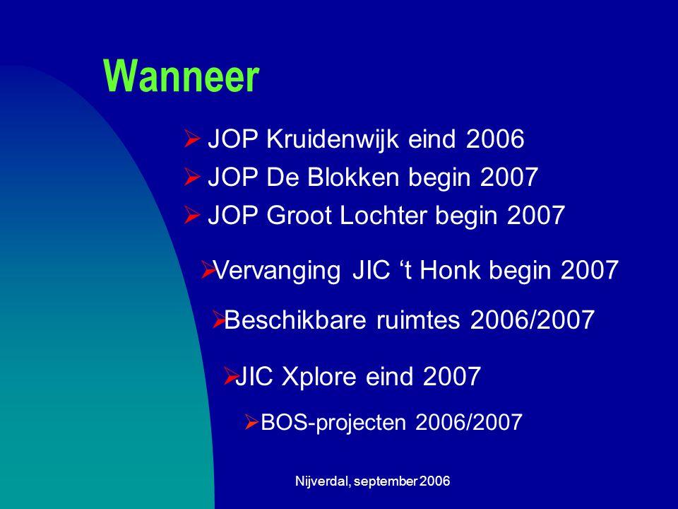 Nijverdal, september 2006 Wanneer  JOP Kruidenwijk eind 2006  JOP De Blokken begin 2007  JOP Groot Lochter begin 2007  Vervanging JIC 't Honk begin 2007  Beschikbare ruimtes 2006/2007  JIC Xplore eind 2007  BOS-projecten 2006/2007