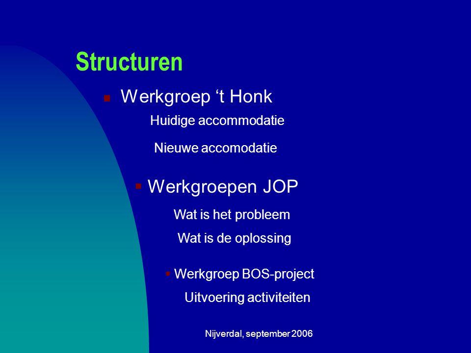 Nijverdal, september 2006 Structuren Werkgroep 't Honk Huidige accommodatie Nieuwe accomodatie  Werkgroepen JOP Wat is het probleem Wat is de oplossing  Werkgroep BOS-project Uitvoering activiteiten