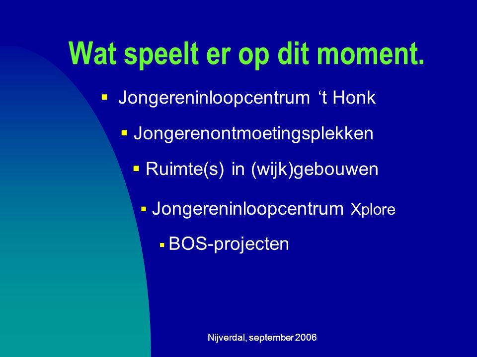 Nijverdal, september 2006 Wat speelt er op dit moment.