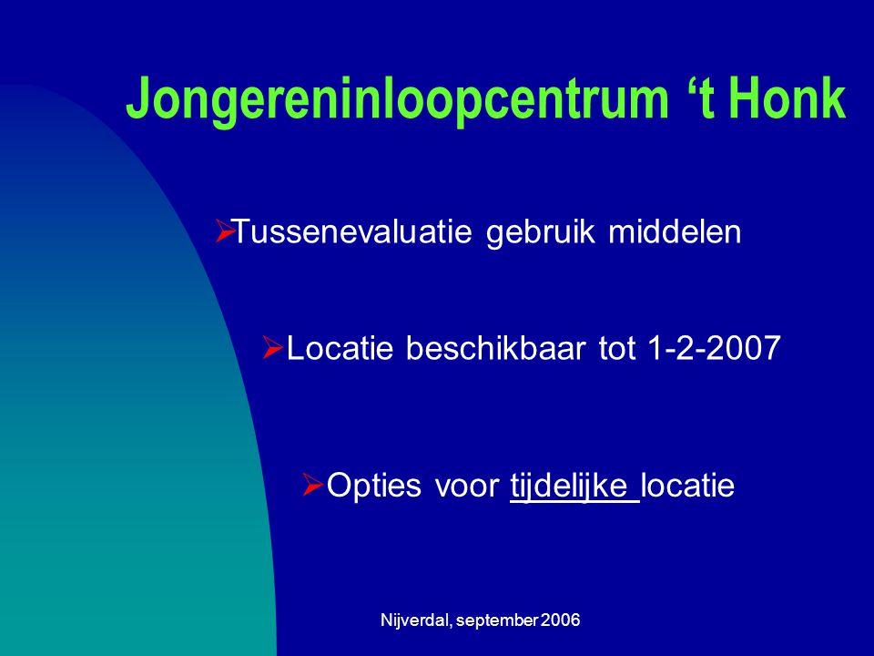 Nijverdal, september 2006 Jongereninloopcentrum 't Honk  Tussenevaluatie gebruik middelen  Locatie beschikbaar tot 1-2-2007  Opties voor tijdelijke locatie