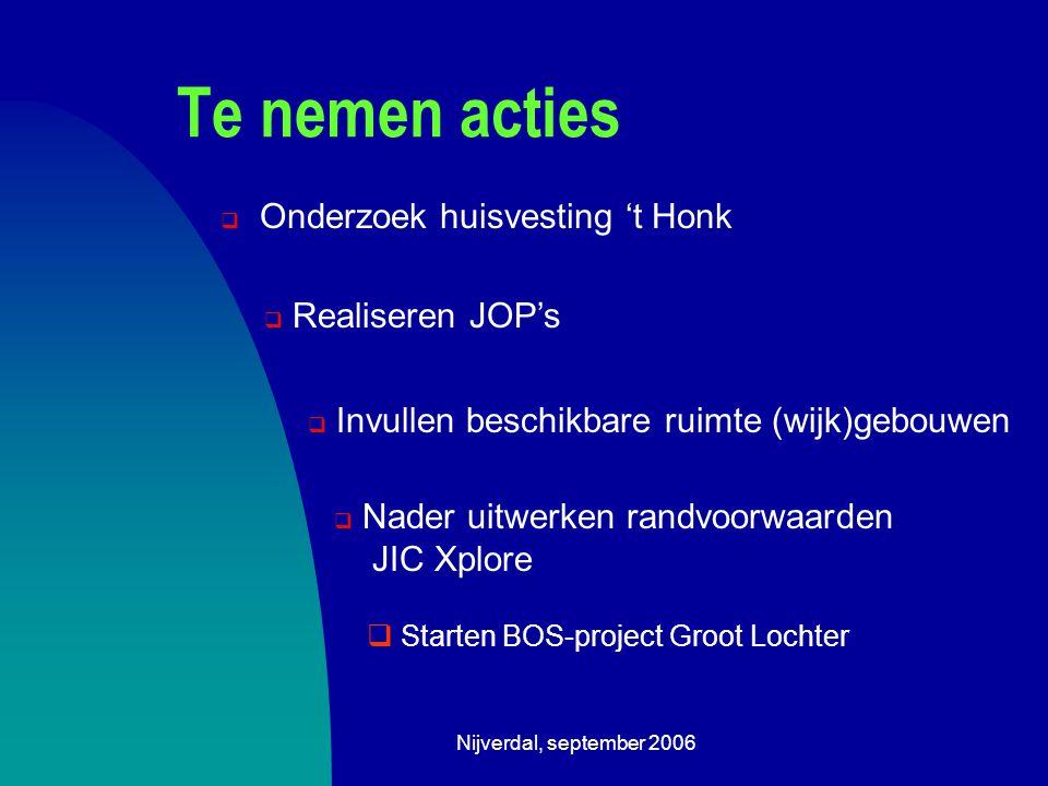 Nijverdal, september 2006 Te nemen acties  Onderzoek huisvesting 't Honk  Realiseren JOP's  Invullen beschikbare ruimte (wijk)gebouwen  Nader uitwerken randvoorwaarden JIC Xplore  Starten BOS-project Groot Lochter