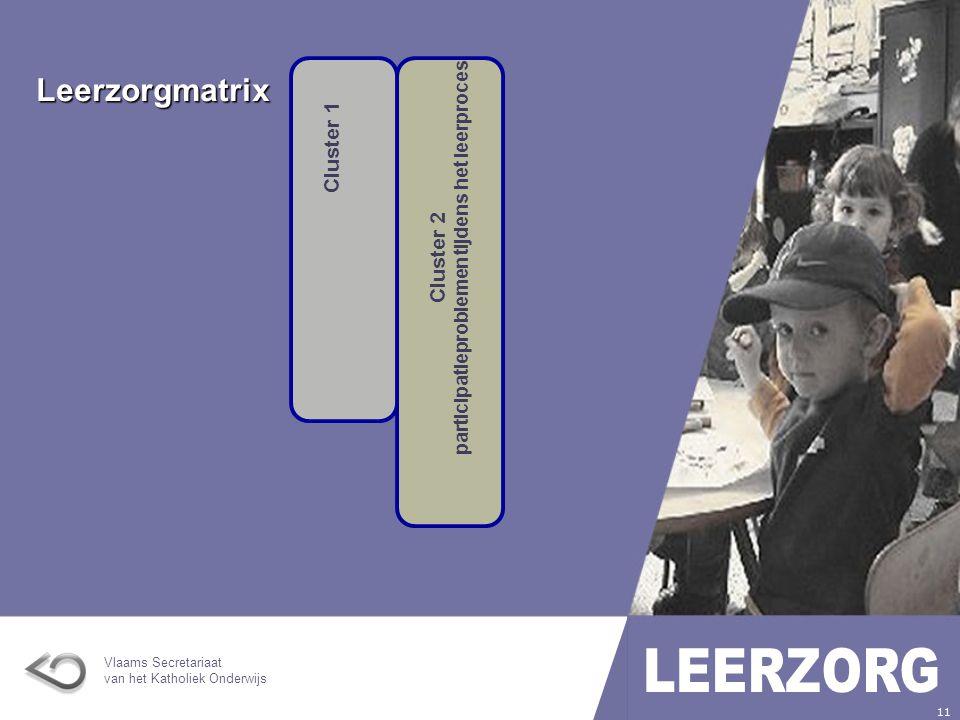 Vlaams Secretariaat van het Katholiek Onderwijs 11 Cluster 2 participatieproblemen tijdens het leerproces Leerzorgmatrix Cluster 1