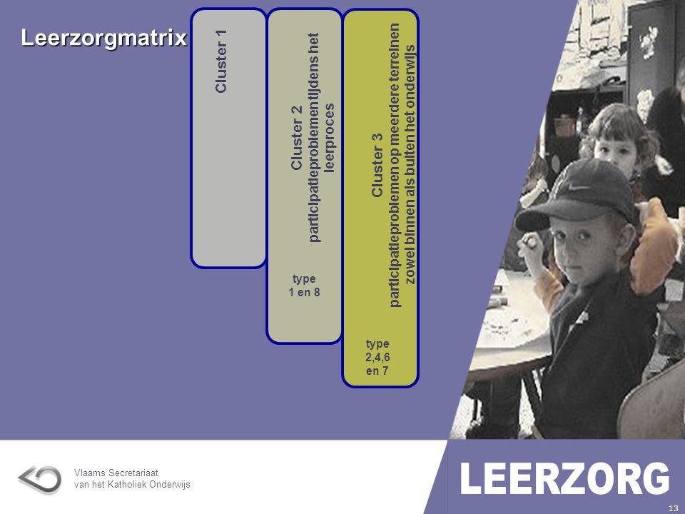 Vlaams Secretariaat van het Katholiek Onderwijs 13 Leerzorgmatrix Cluster 3 participatieproblemen op meerdere terreinen zowel binnen als buiten het onderwijs Cluster 1 Cluster 2 participatieproblemen tijdens het leerproces type 1 en 8 type 2,4,6 en 7