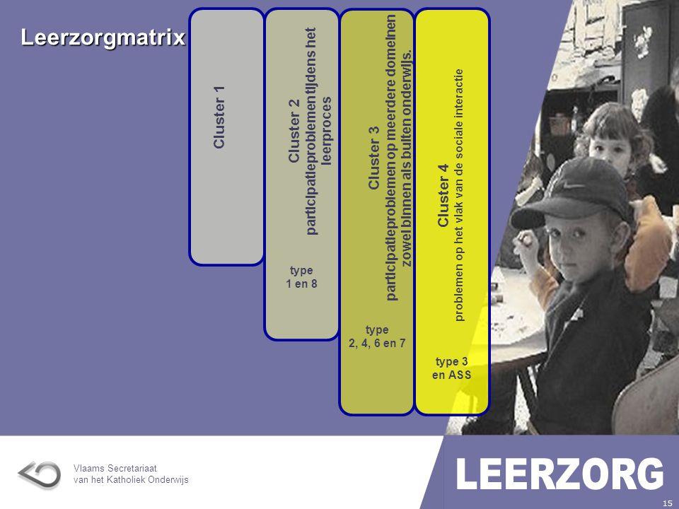 Vlaams Secretariaat van het Katholiek Onderwijs 15 Leerzorgmatrix Cluster 3 participatieproblemen op meerdere domeinen zowel binnen als buiten onderwijs.