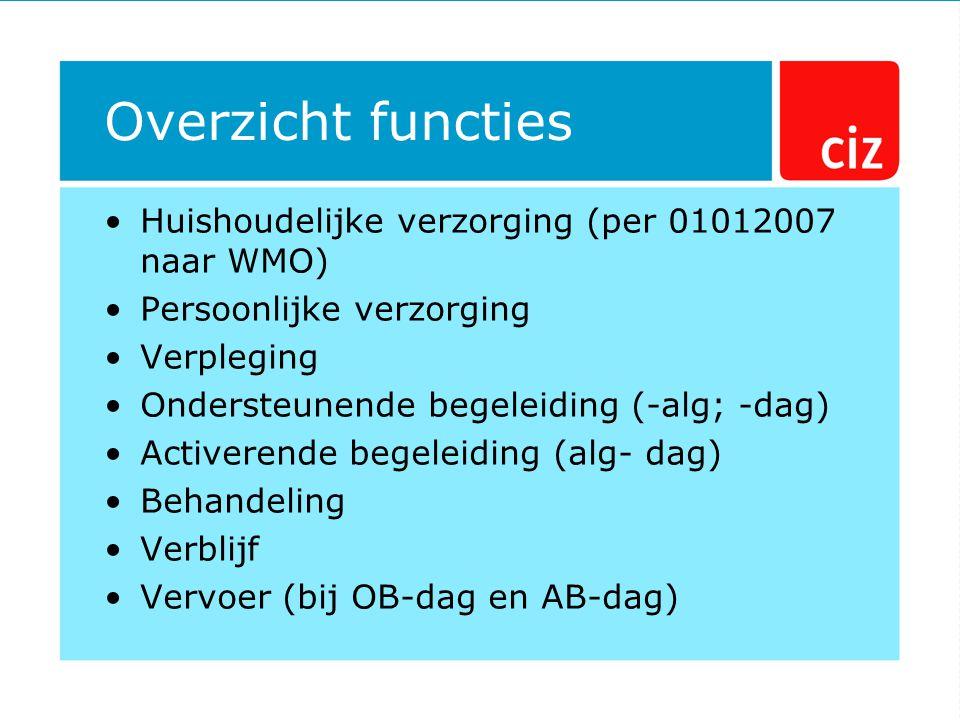 Overzicht functies Huishoudelijke verzorging (per 01012007 naar WMO) Persoonlijke verzorging Verpleging Ondersteunende begeleiding (-alg; -dag) Activerende begeleiding (alg- dag) Behandeling Verblijf Vervoer (bij OB-dag en AB-dag)