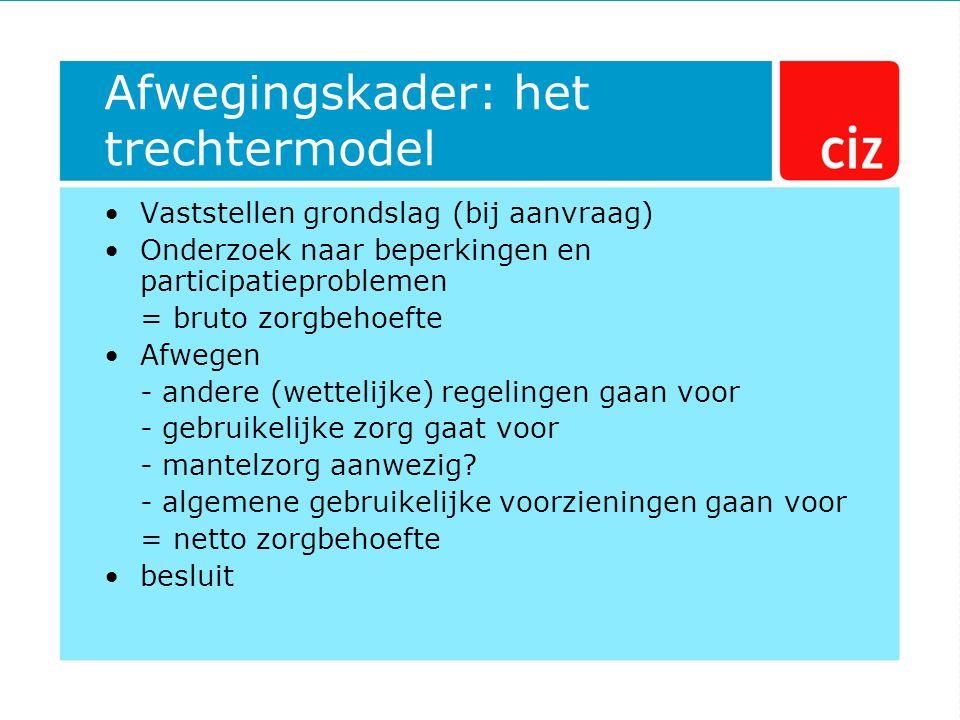 Afwegingskader: het trechtermodel Vaststellen grondslag (bij aanvraag) Onderzoek naar beperkingen en participatieproblemen = bruto zorgbehoefte Afwege