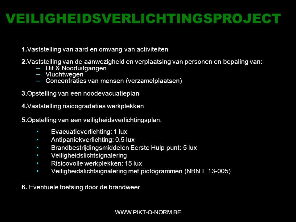  Bouwwetgeving: KB 31.12.1997 Noodverlichting WEL:Nieuwbouw/verbouwing NIET:Industriegebouwen met max.