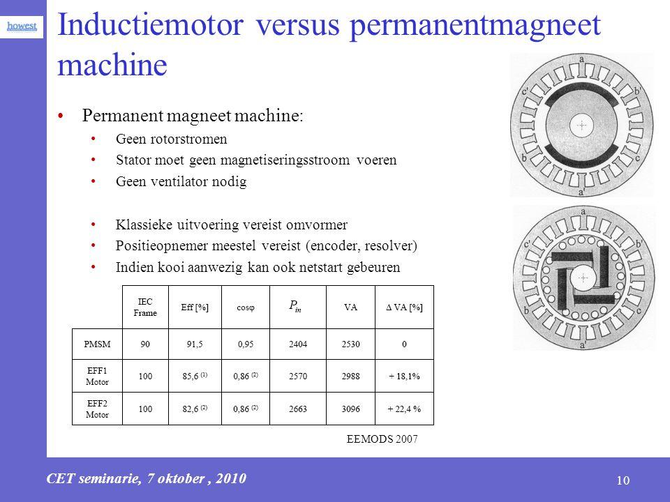 CET seminarie, 7 oktober, 2010 10 Inductiemotor versus permanentmagneet machine Permanent magneet machine: Geen rotorstromen Stator moet geen magnetis