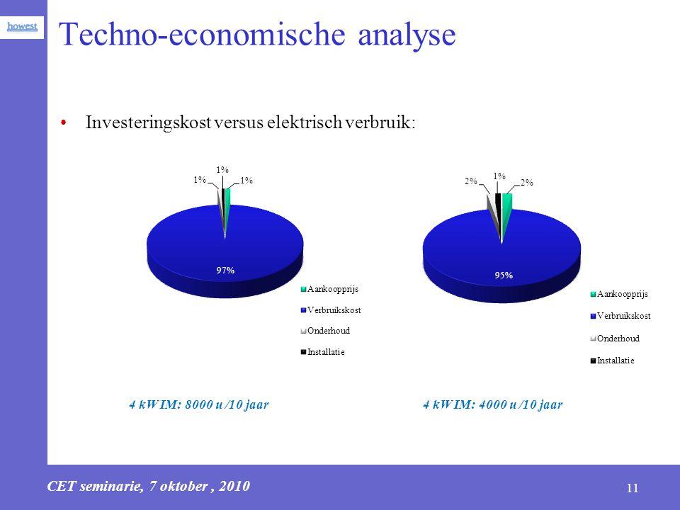 CET seminarie, 7 oktober, 2010 11 Techno-economische analyse Investeringskost versus elektrisch verbruik: 4 kW IM: 8000 u /10 jaar4 kW IM: 4000 u /10