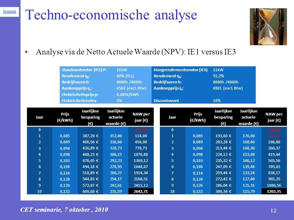CET seminarie, 7 oktober, 2010 12 Techno-economische analyse Analyse via de Netto Actuele Waarde (NPV): IE1 versus IE3 Standaardmotor (IE1) P:11kWHoog