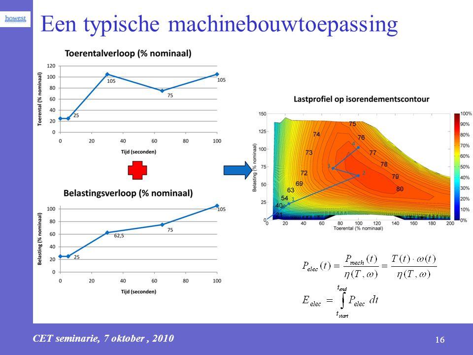 CET seminarie, 7 oktober, 2010 Een typische machinebouwtoepassing 16