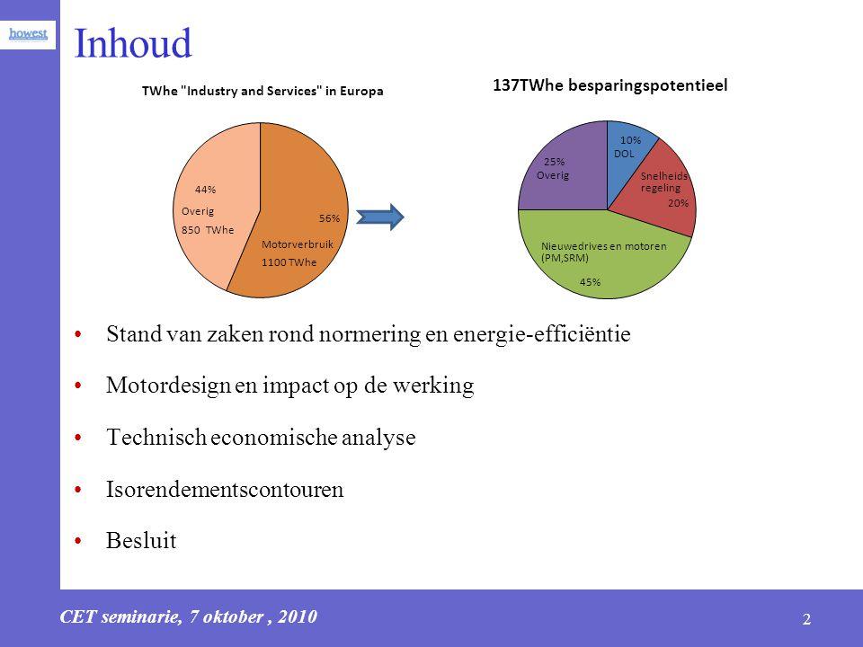 CET seminarie, 7 oktober, 2010 13 Techno-economische analyse 0,75kW IE1100%4kW IE1100%7,5kW IE1100%11kW IE1100% 0,75kW IE2150%4kW IE2150%7,5kW IE2137%11kW IE2123% 0,75kW PM480%4kW PM516%11kW IE3142% Vollast en nominale snelheid Kostprijs motoren (indicatief) Payback (jaar) IE1-IE21234 Bedrijfsuren 200035,7969,95133,69191,76 400071,58139,90267,38383,52 6000107,37209,85401,06575,29 8000143,16279,81534,75767,05 IE1-IE3 200050,8799,43190,03272,58 4000101,74198,86380,06545,16 6000152,62298,30570,09817,74 8000203,49397,73760,121090,32 IE1-IE4 200063,83124,76238,44342,03 4000127,67249,53476,89684,05 6000151,50374,29715,331026,08 8000255,33499,06953,781368,10 Toelaatbare meerkost ifv gewenst payback