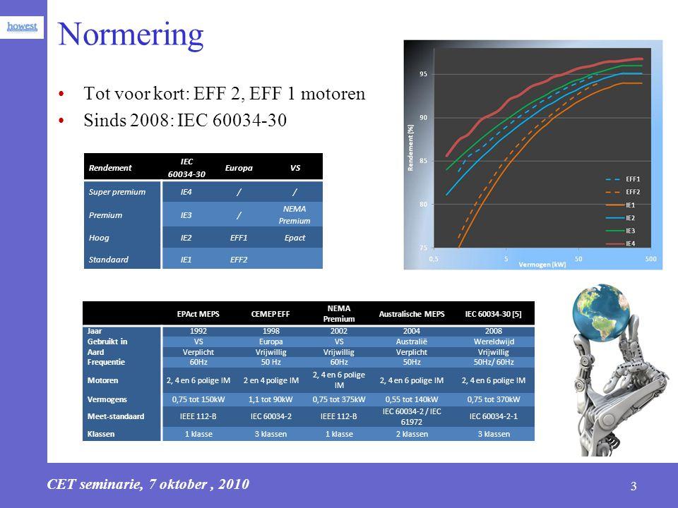 CET seminarie, 7 oktober, 2010 3 Normering Tot voor kort: EFF 2, EFF 1 motoren Sinds 2008: IEC 60034-30 EPAct MEPSCEMEP EFF NEMA Premium Australische