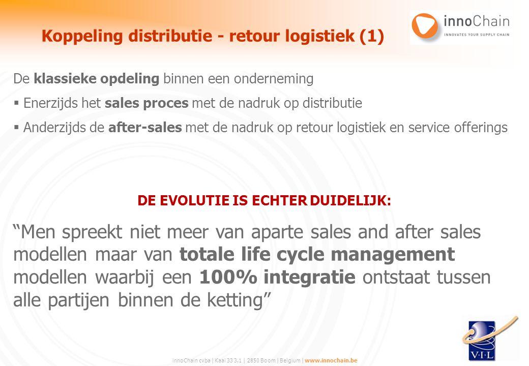 innoChain cvba | Kaai 33 3.1 | 2850 Boom | Belgium | www.innochain.be De klassieke opdeling binnen een onderneming  Enerzijds het sales proces met de