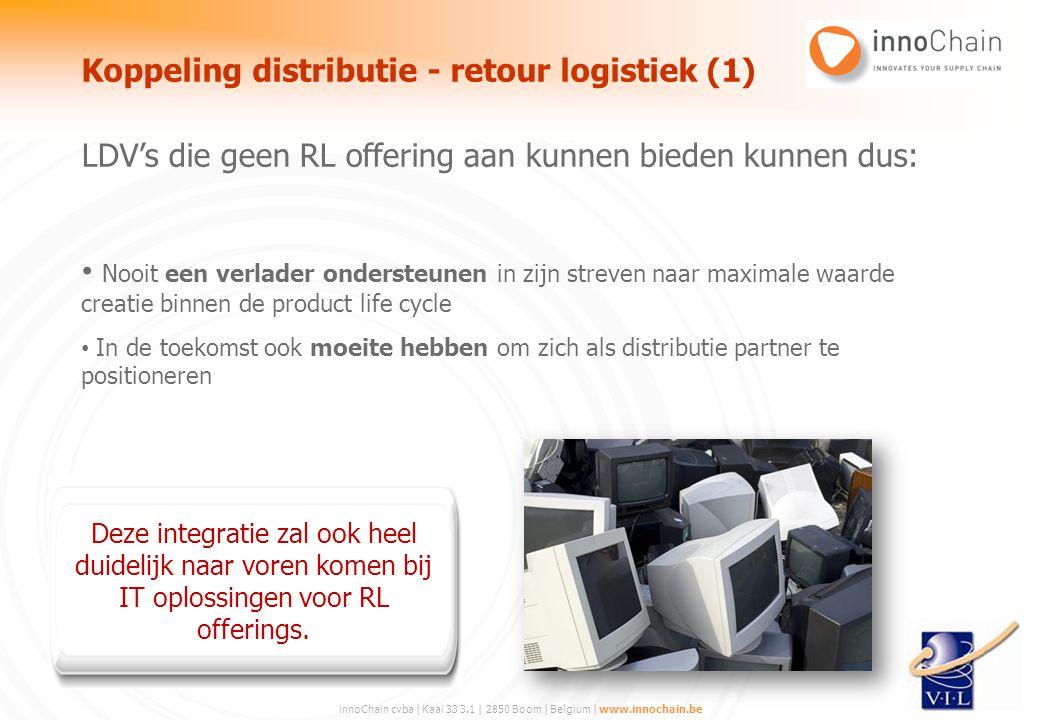 innoChain cvba | Kaai 33 3.1 | 2850 Boom | Belgium | www.innochain.be LDV's die geen RL offering aan kunnen bieden kunnen dus: Nooit een verlader onde