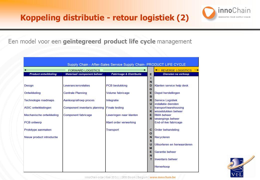 innoChain cvba | Kaai 33 3.1 | 2850 Boom | Belgium | www.innochain.be Een model voor een geïntegreerd product life cycle management Koppeling distribu