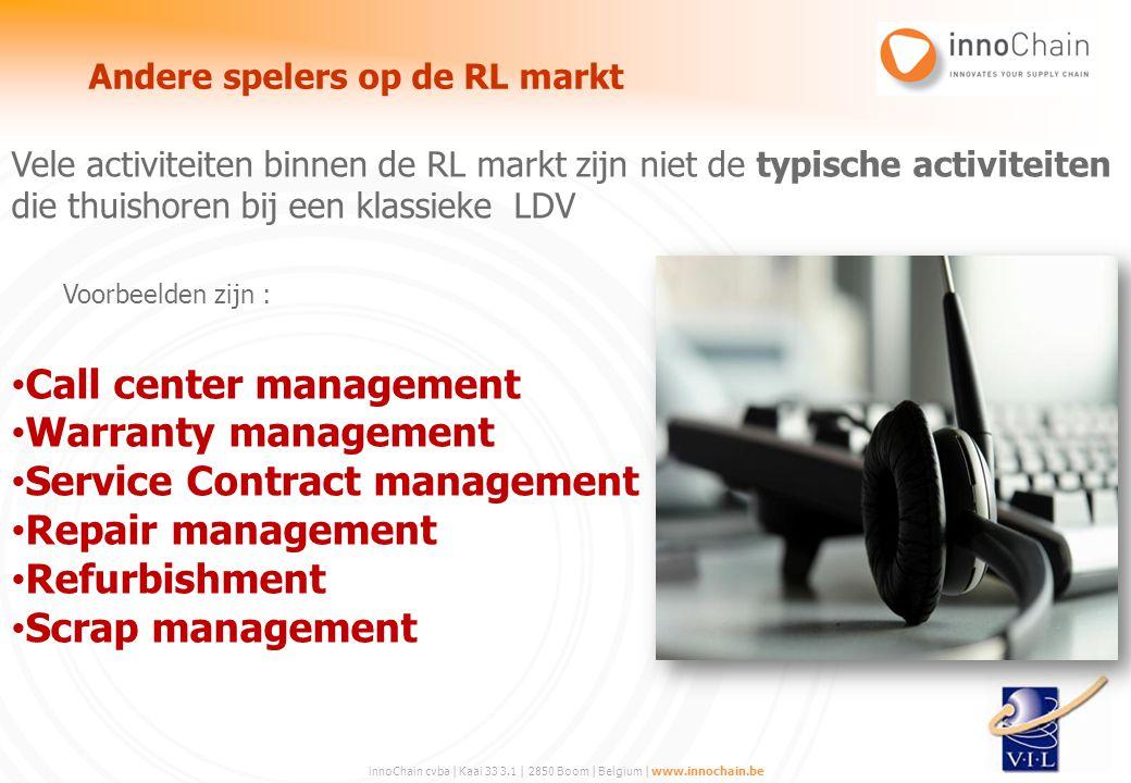 innoChain cvba | Kaai 33 3.1 | 2850 Boom | Belgium | www.innochain.be Vele activiteiten binnen de RL markt zijn niet de typische activiteiten die thui