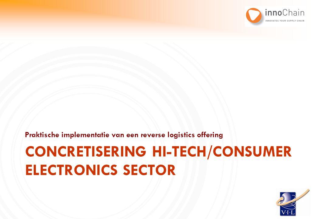 Praktische implementatie van een reverse logistics offering CONCRETISERING HI-TECH/CONSUMER ELECTRONICS SECTOR