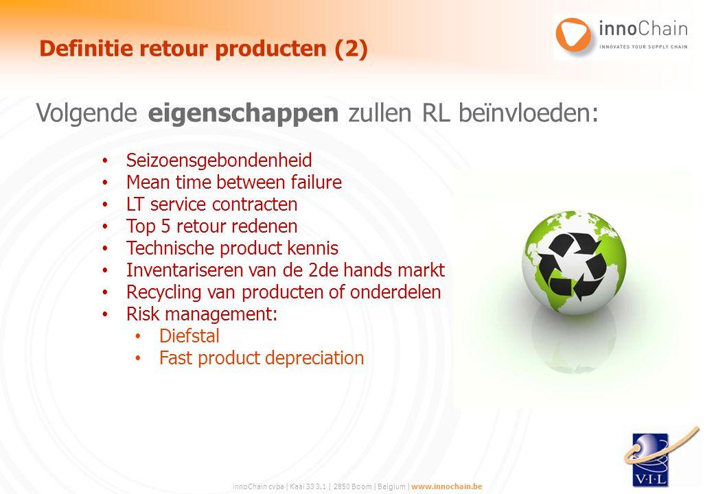 innoChain cvba | Kaai 33 3.1 | 2850 Boom | Belgium | www.innochain.be Volgende eigenschappen zullen RL beïnvloeden: Seizoensgebondenheid Mean time bet
