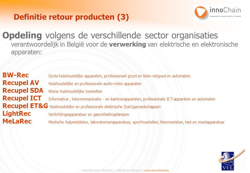 innoChain cvba | Kaai 33 3.1 | 2850 Boom | Belgium | www.innochain.be Opdeling volgens de verschillende sector organisaties verantwoordelijk in België