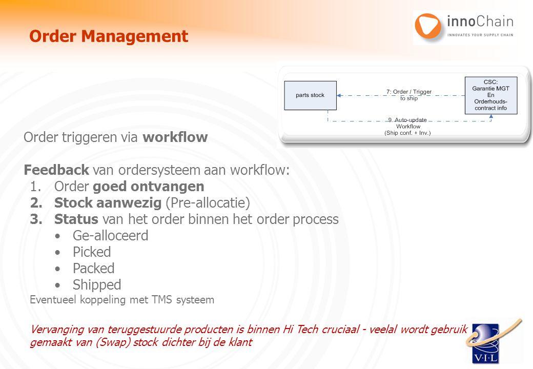 Order triggeren via workflow Feedback van ordersysteem aan workflow: 1.Order goed ontvangen 2.Stock aanwezig (Pre-allocatie) 3.Status van het order bi