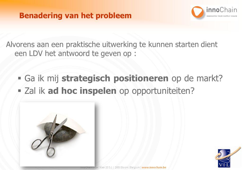 innoChain cvba | Kaai 33 3.1 | 2850 Boom | Belgium | www.innochain.be Alvorens aan een praktische uitwerking te kunnen starten dient een LDV het antwo
