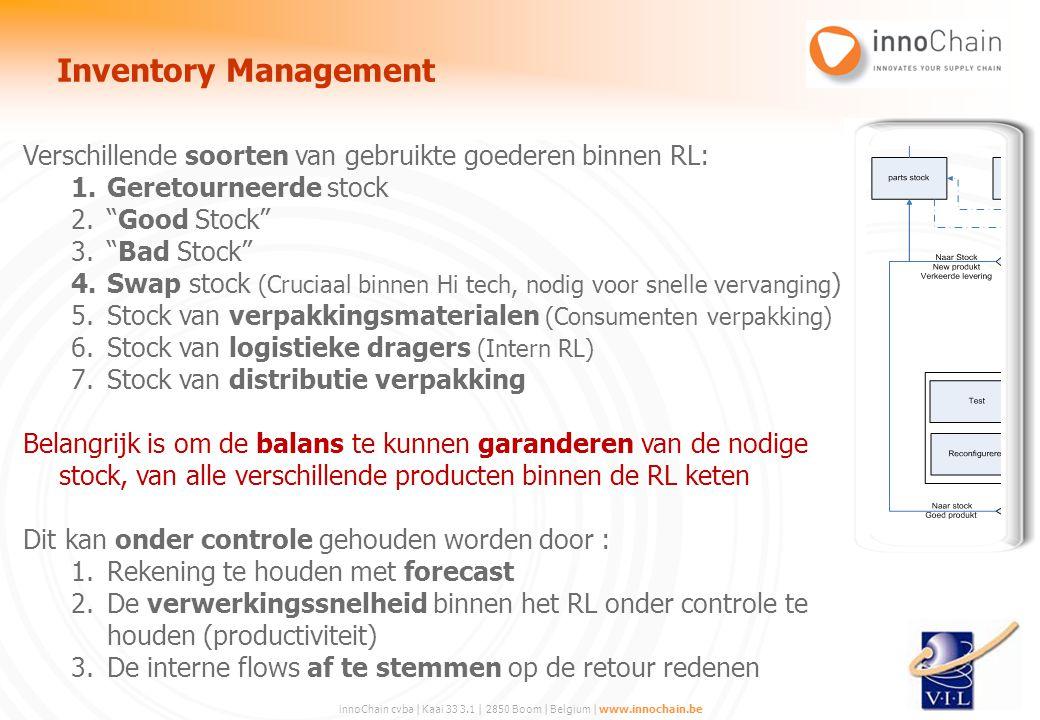innoChain cvba | Kaai 33 3.1 | 2850 Boom | Belgium | www.innochain.be Verschillende soorten van gebruikte goederen binnen RL: 1.Geretourneerde stock 2