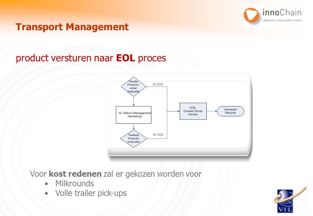 product versturen naar EOL proces Voor kost redenen zal er gekozen worden voor Milkrounds Volle trailer pick-ups Transport Management