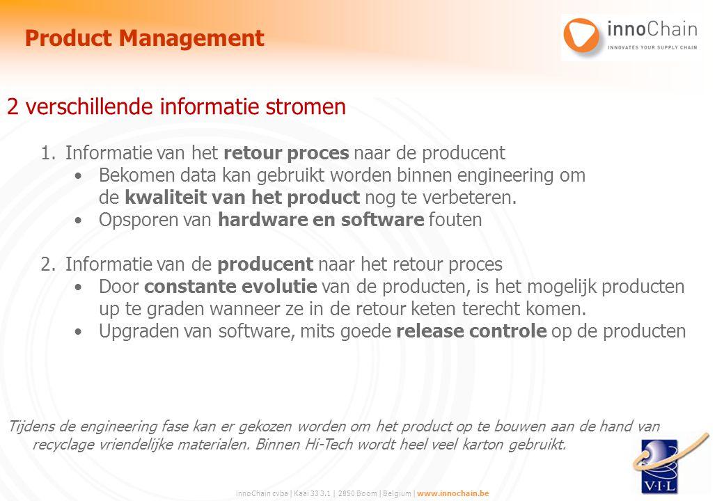 innoChain cvba | Kaai 33 3.1 | 2850 Boom | Belgium | www.innochain.be 2 verschillende informatie stromen 1.Informatie van het retour proces naar de pr
