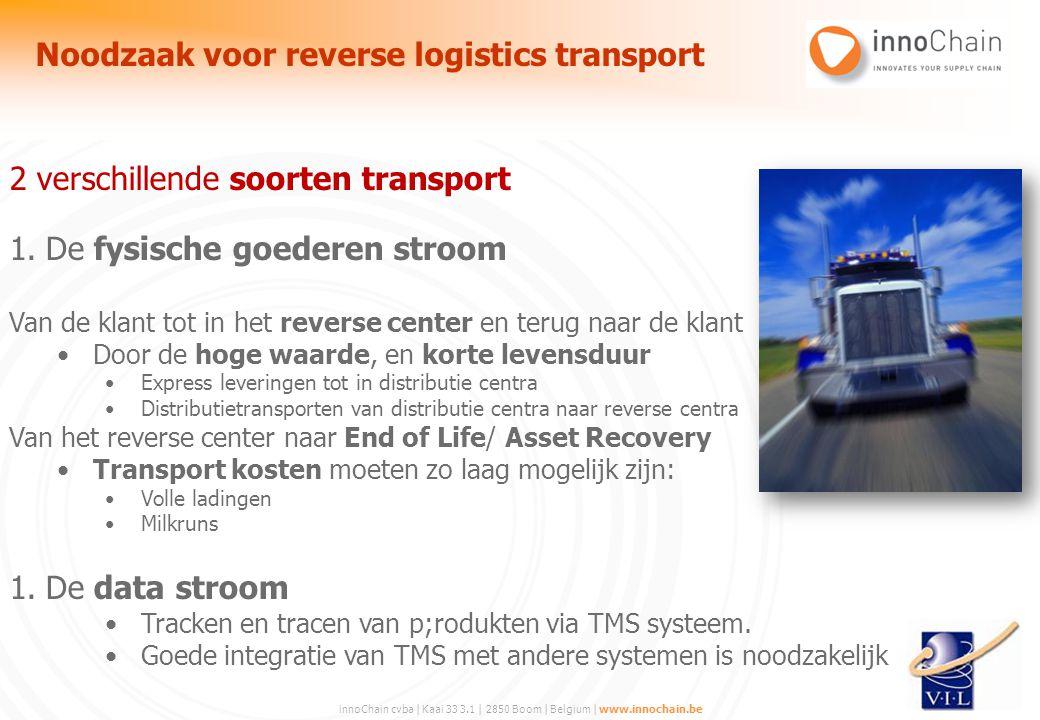 innoChain cvba | Kaai 33 3.1 | 2850 Boom | Belgium | www.innochain.be 2 verschillende soorten transport 1.De fysische goederen stroom Van de klant tot