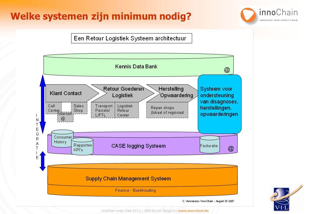innoChain cvba | Kaai 33 3.1 | 2850 Boom | Belgium | www.innochain.be Welke systemen zijn minimum nodig?