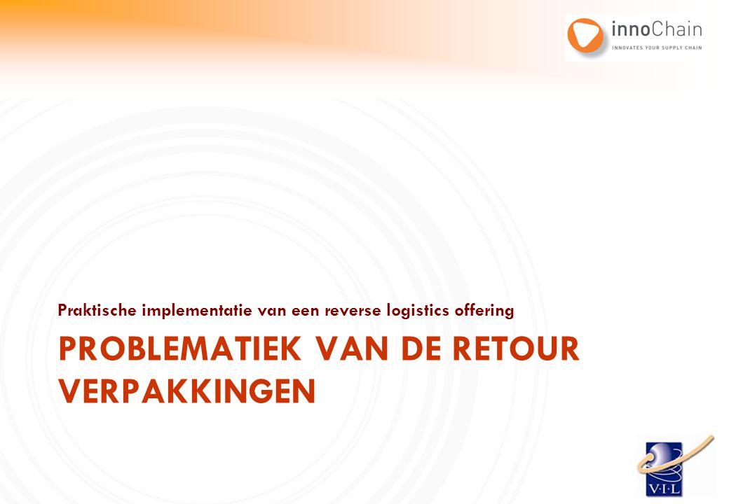 Praktische implementatie van een reverse logistics offering PROBLEMATIEK VAN DE RETOUR VERPAKKINGEN