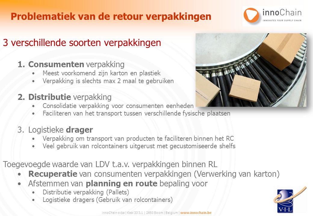 innoChain cvba | Kaai 33 3.1 | 2850 Boom | Belgium | www.innochain.be 3 verschillende soorten verpakkingen 1.Consumenten verpakking Meest voorkomend z