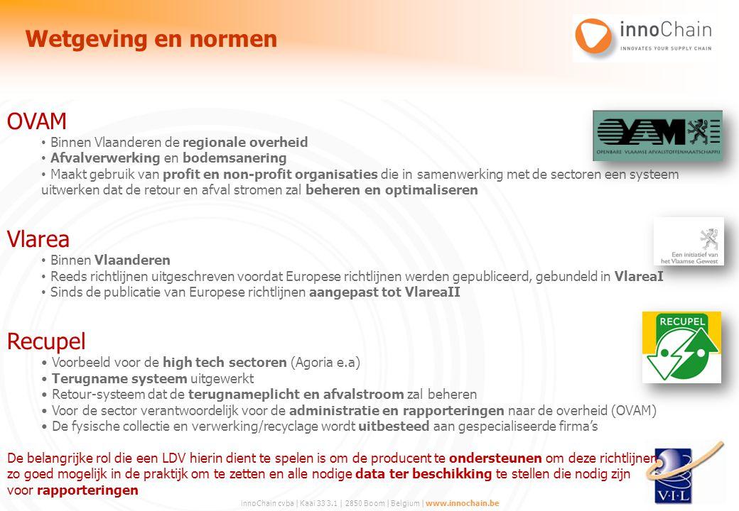 innoChain cvba | Kaai 33 3.1 | 2850 Boom | Belgium | www.innochain.be OVAM Binnen Vlaanderen de regionale overheid Afvalverwerking en bodemsanering Ma