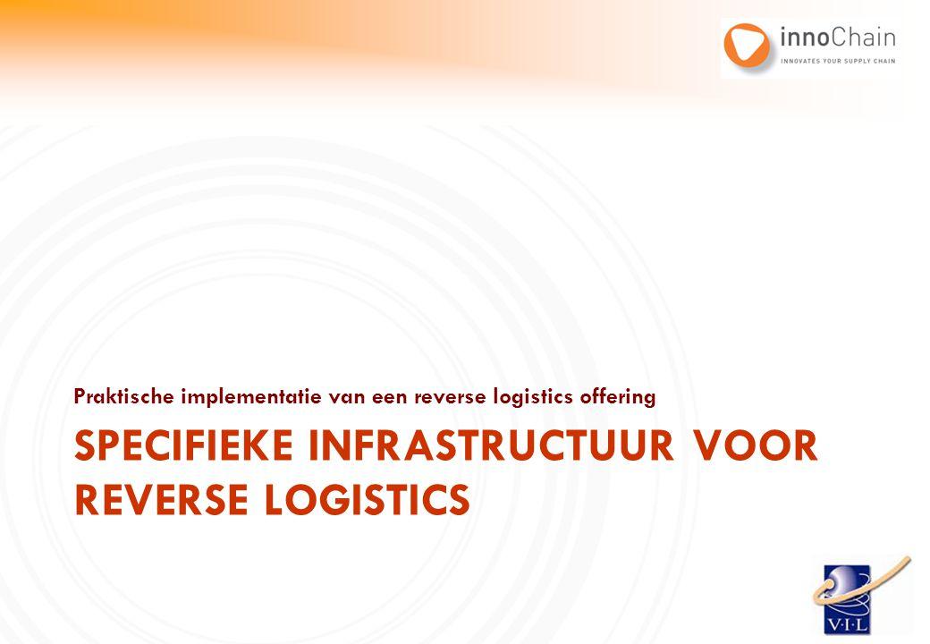 Praktische implementatie van een reverse logistics offering SPECIFIEKE INFRASTRUCTUUR VOOR REVERSE LOGISTICS