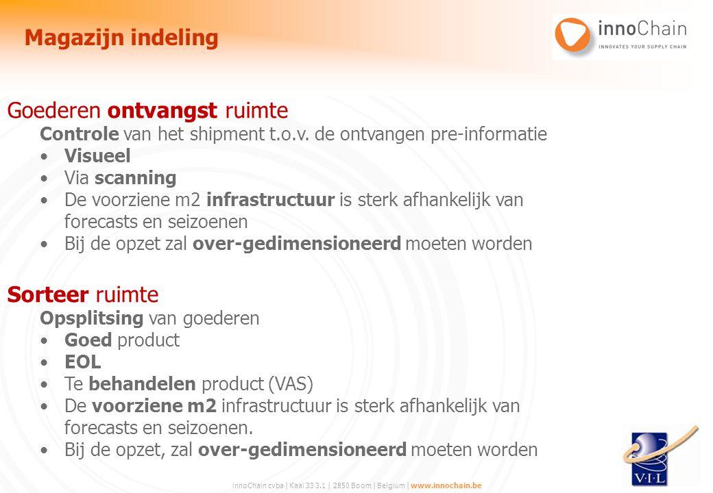 innoChain cvba | Kaai 33 3.1 | 2850 Boom | Belgium | www.innochain.be Goederen ontvangst ruimte Controle van het shipment t.o.v. de ontvangen pre-info