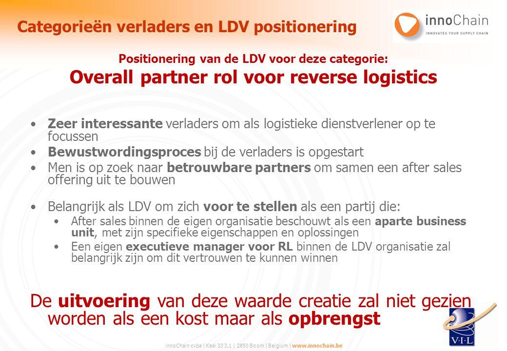 innoChain cvba | Kaai 33 3.1 | 2850 Boom | Belgium | www.innochain.be Positionering van de LDV voor deze categorie: Overall partner rol voor reverse l