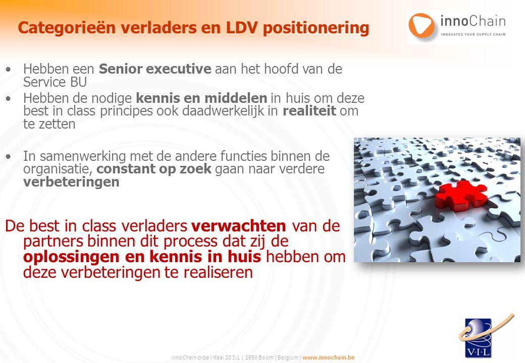 innoChain cvba | Kaai 33 3.1 | 2850 Boom | Belgium | www.innochain.be Hebben een Senior executive aan het hoofd van de Service BU Hebben de nodige ken