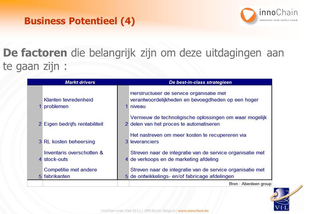 innoChain cvba | Kaai 33 3.1 | 2850 Boom | Belgium | www.innochain.be De factoren die belangrijk zijn om deze uitdagingen aan te gaan zijn : Business