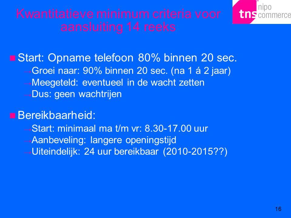 16 Start: Opname telefoon 80% binnen 20 sec. → Groei naar: 90% binnen 20 sec. (na 1 á 2 jaar) → Meegeteld: eventueel in de wacht zetten → Dus: geen wa