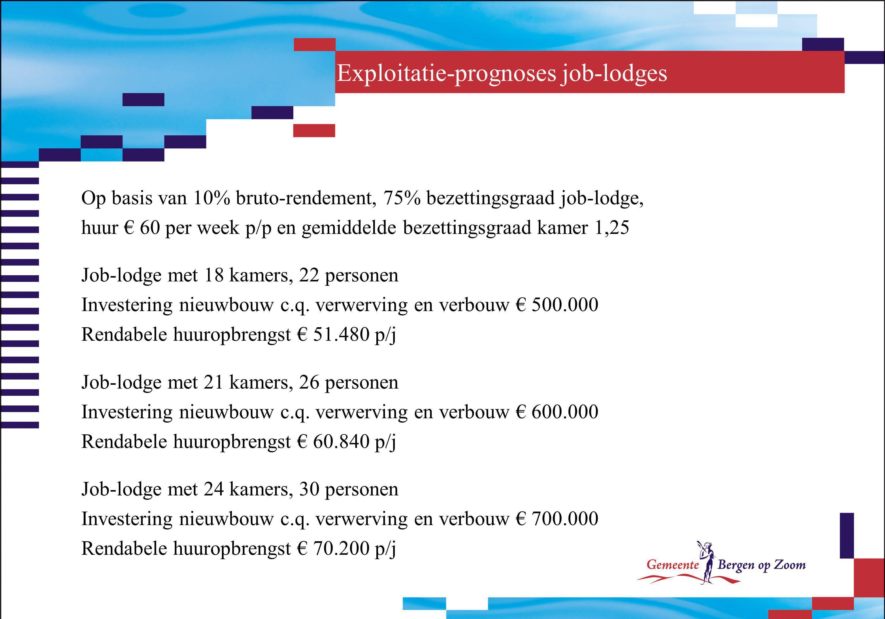 Exploitatie-prognoses job-lodges Op basis van 10% bruto-rendement, 75% bezettingsgraad job-lodge, huur € 60 per week p/p en gemiddelde bezettingsgraad