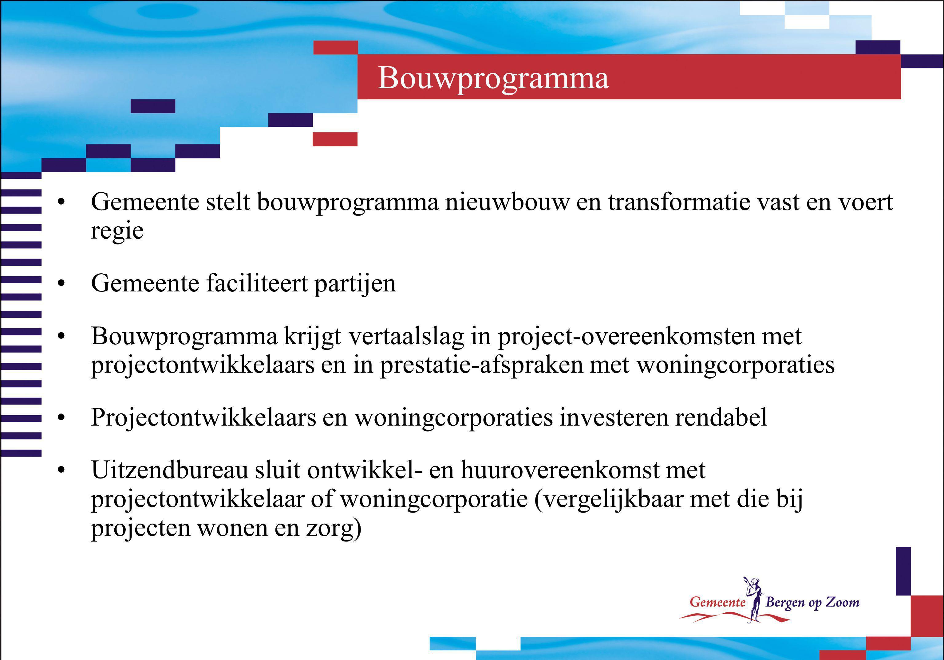 Bouwprogramma Gemeente stelt bouwprogramma nieuwbouw en transformatie vast en voert regie Gemeente faciliteert partijen Bouwprogramma krijgt vertaalsl