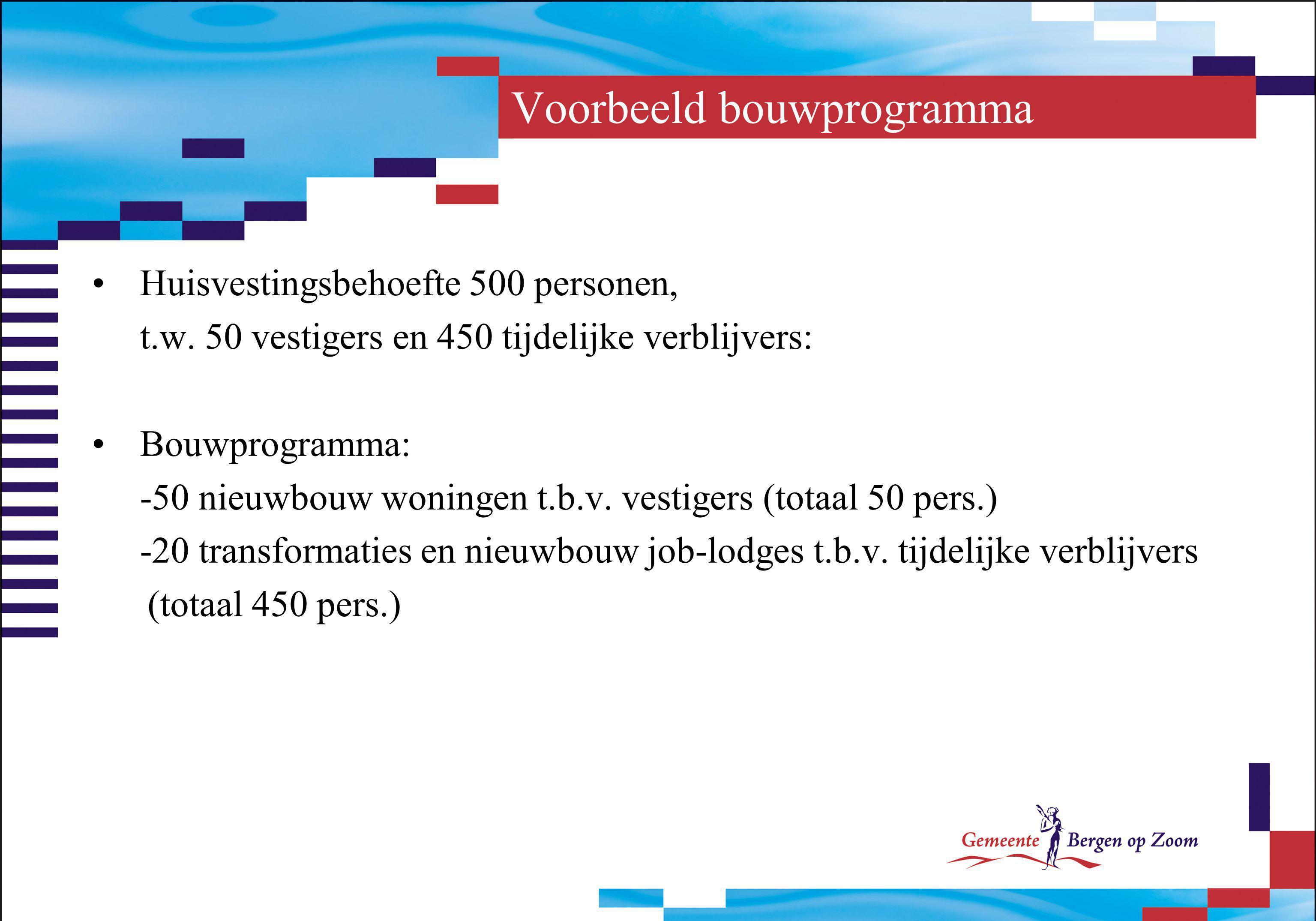 Voorbeeld bouwprogramma Huisvestingsbehoefte 500 personen, t.w. 50 vestigers en 450 tijdelijke verblijvers: Bouwprogramma: -50 nieuwbouw woningen t.b.