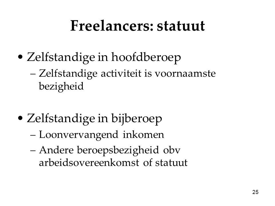 25 Freelancers: statuut Zelfstandige in hoofdberoep –Zelfstandige activiteit is voornaamste bezigheid Zelfstandige in bijberoep –Loonvervangend inkomen –Andere beroepsbezigheid obv arbeidsovereenkomst of statuut