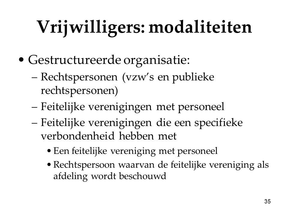 35 Vrijwilligers: modaliteiten Gestructureerde organisatie: –Rechtspersonen (vzw's en publieke rechtspersonen) –Feitelijke verenigingen met personeel