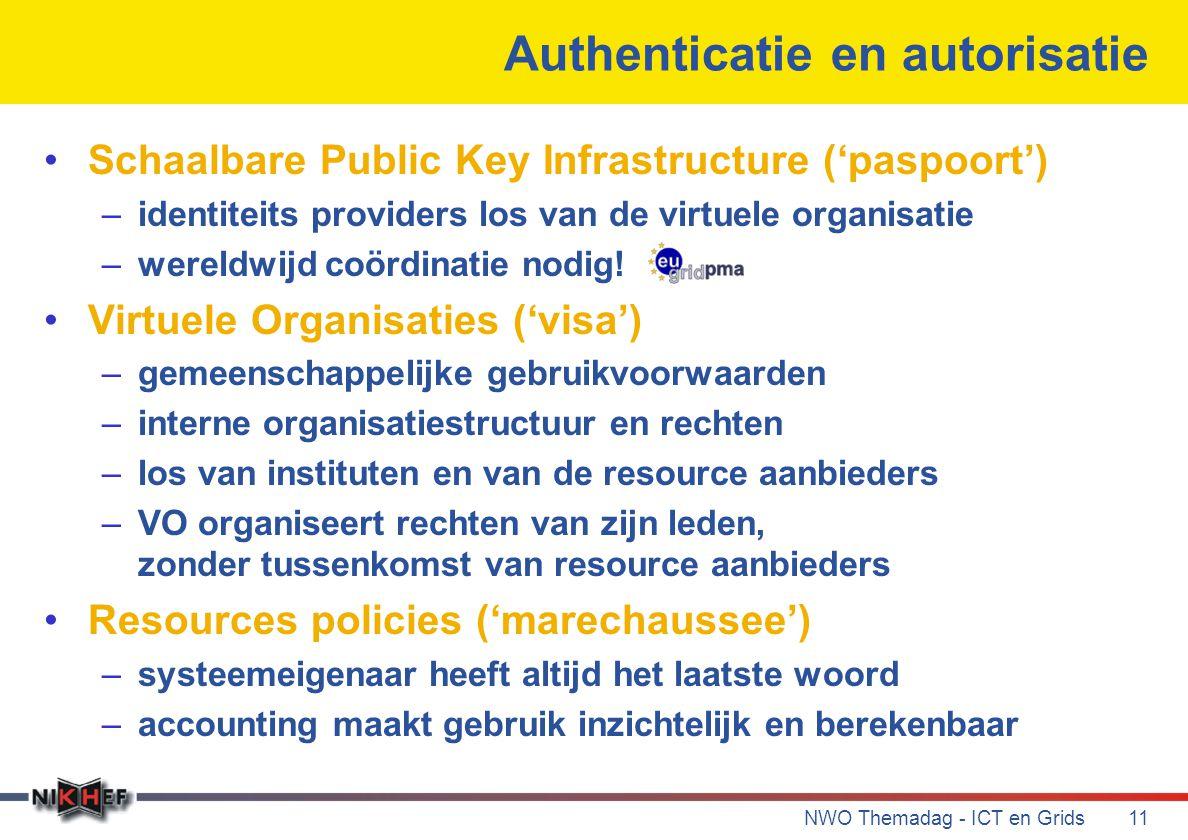 NWO Themadag - ICT en Grids11 Authenticatie en autorisatie Schaalbare Public Key Infrastructure ('paspoort') –identiteits providers los van de virtuele organisatie –wereldwijd coördinatie nodig.