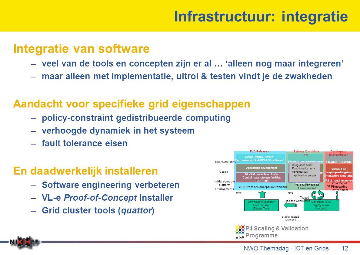 NWO Themadag - ICT en Grids12 Infrastructuur: integratie Integratie van software –veel van de tools en concepten zijn er al … 'alleen nog maar integre